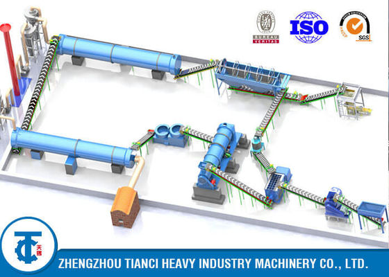 China Full Auto Organic Fertilizer Production Line Raw Material Chicken Waste / Cow Waste distributor